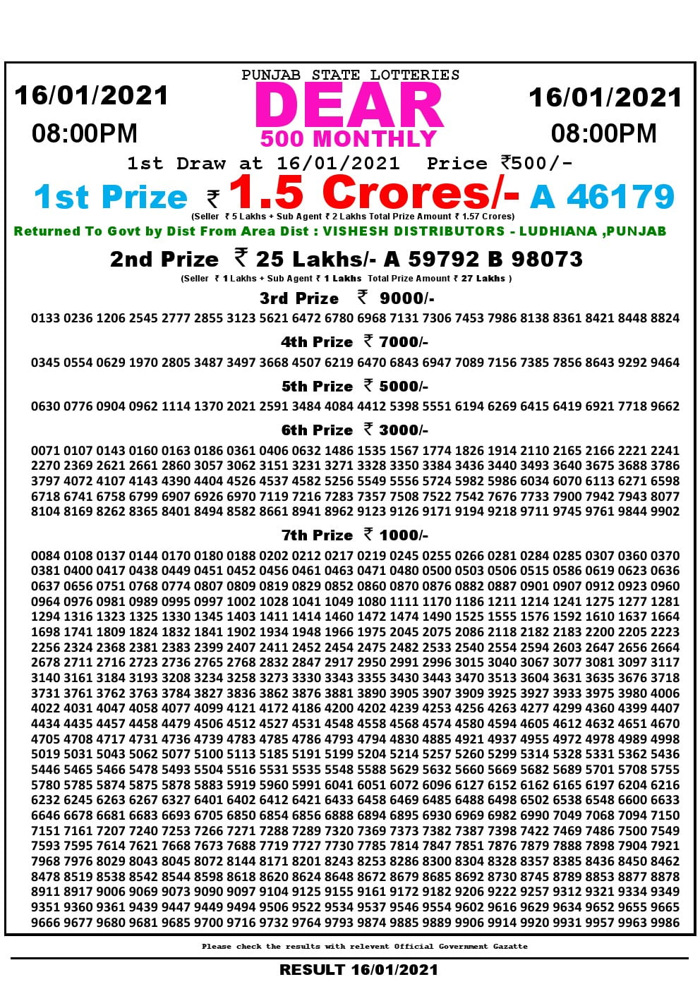 Punjab Dear Monthly 8pm lottery result today 16/01/2021