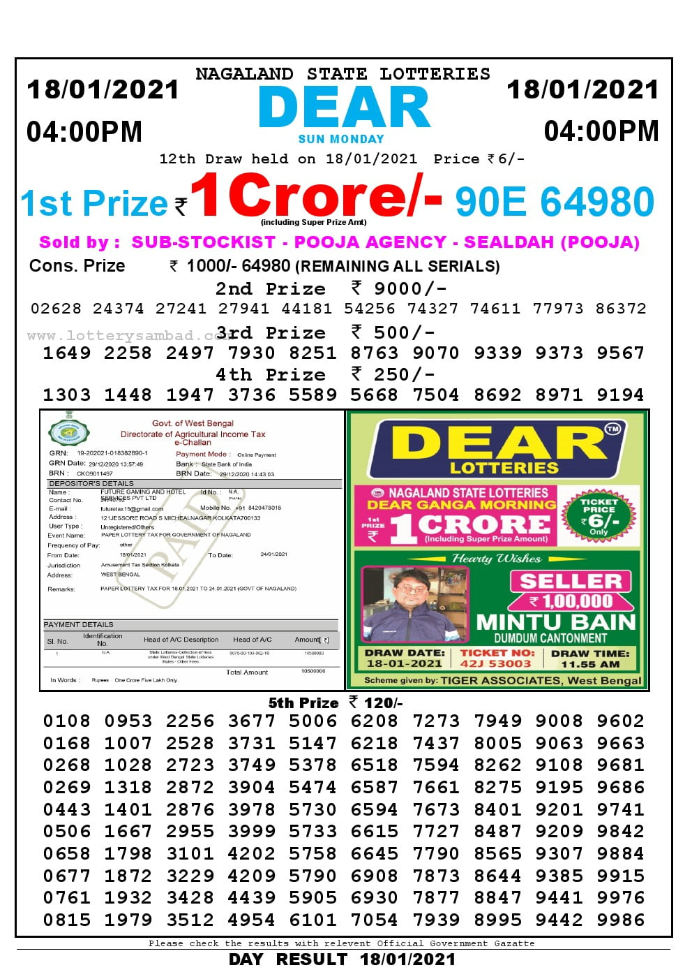 Dear Lottery Result Today 4pm 18/01/2021 Nagaland State lottery result pdf