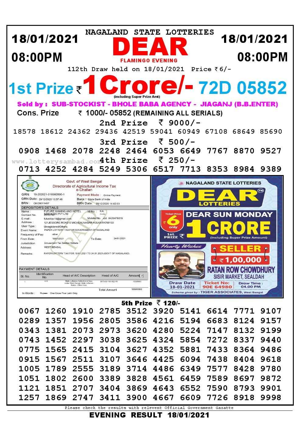 Dear Lottery Result Today 8pm 15 18/01/2021 Nagaland State lottery result pdf
