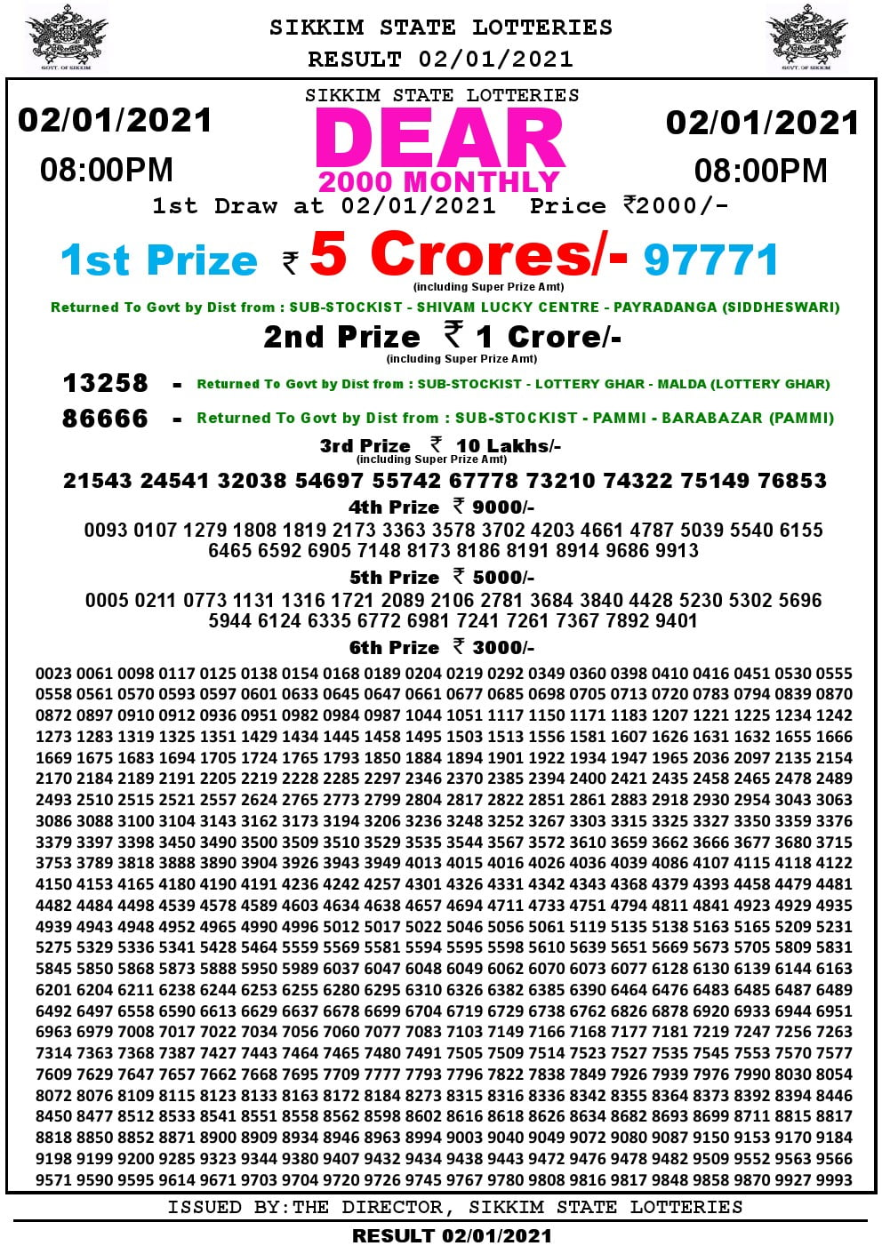 Sikkim State Lottery Results Today 8pm dear 2000 monthly lottery result pdf