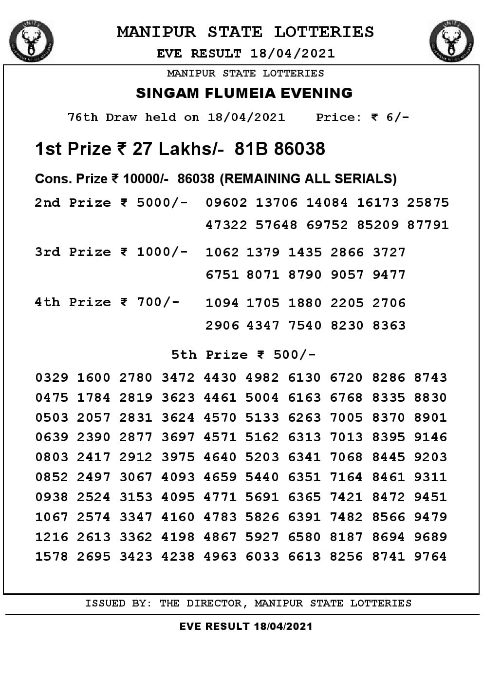 Manipur Lottery Result today 18/04/2021 singam 7pm pdf download