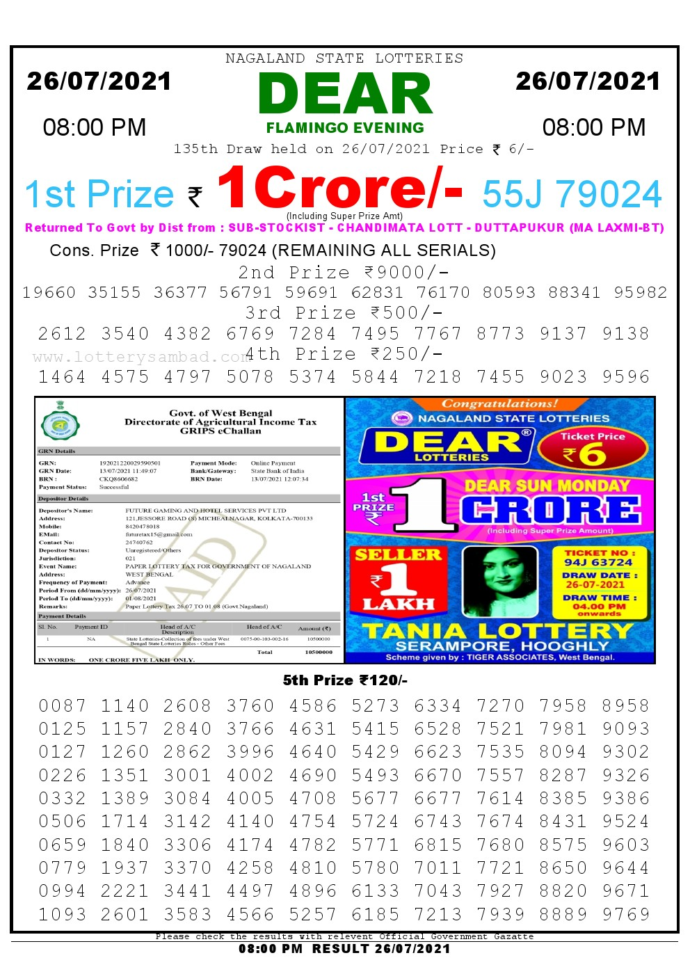 Dear Lottery Result Today 8pm 26/07/2021 Nagaland State lottery result pdf
